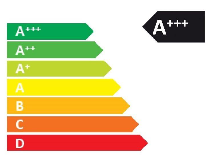 energielabel-keuken-apparatuur