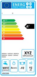 energielabel-keukenapparatuur